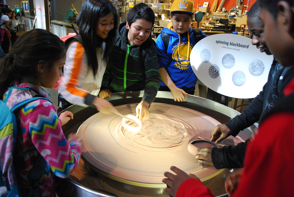 are field trips a good way to spend school district funds? kids say