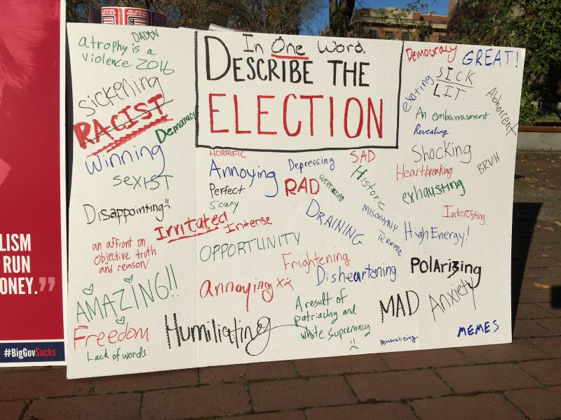 a discussion of the student presidential election Undocumented students' futures rest with presidential candidates, election education votes recently election important to the future of students.
