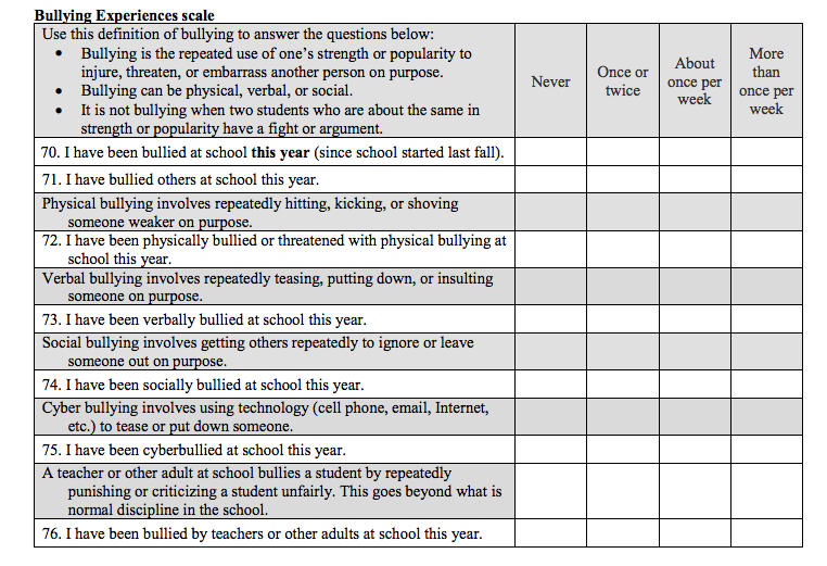 potential effects of bullying