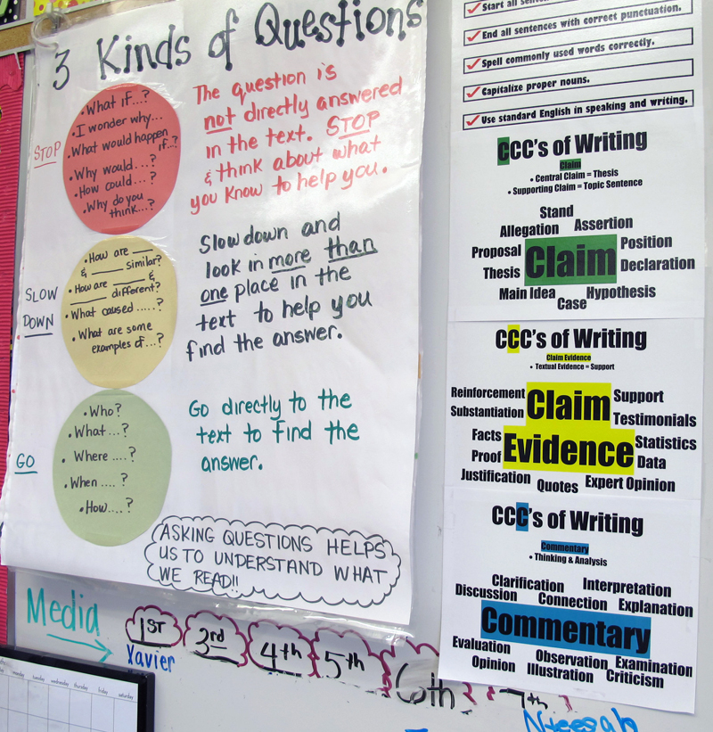 A classroom chart explaining the differences between claims, claim evidence and commentary. Hillsborough County schools are teaching the Three Cs as the building blocks of student writing. (Photo: John O'Connor)