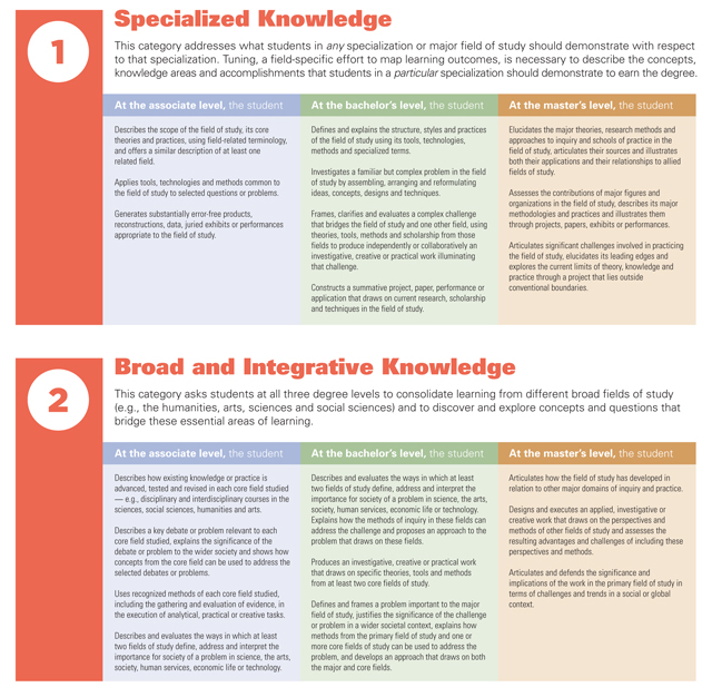 New standards seek to measure what students actually know - The Hechinger Report