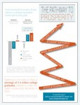 Working-Hard-Left-Behind_Infographic-2