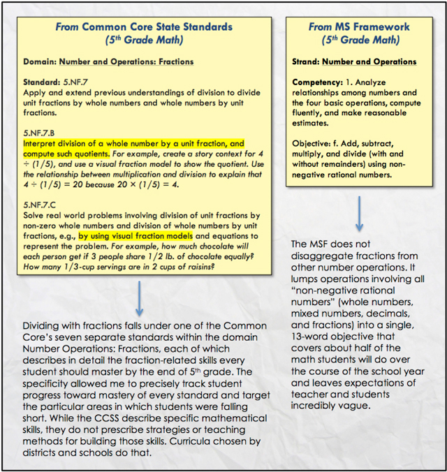 Common Core vs state standards