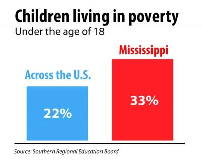 Mississippi preschool